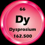 066 - Dysprosium