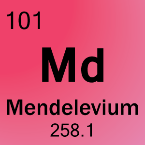 Element 101 - Mendelevium - Science Notes and Projects