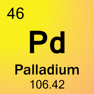 Element 46 Palladium Science Notes And Projects
