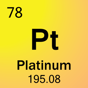 platinum element symbol