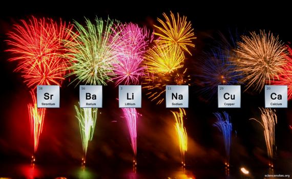 Firework Color Elements