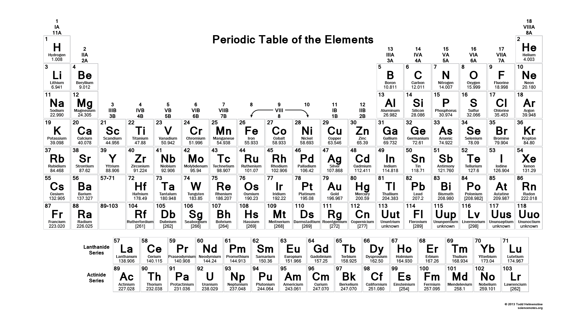 Black and white periodic table science notes and projects - Tungsten symbol periodic table ...