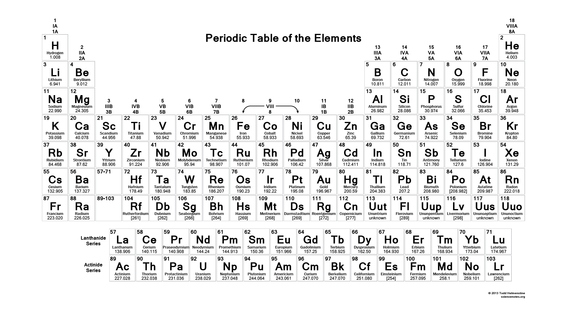 Black/White Printable Periodic Table