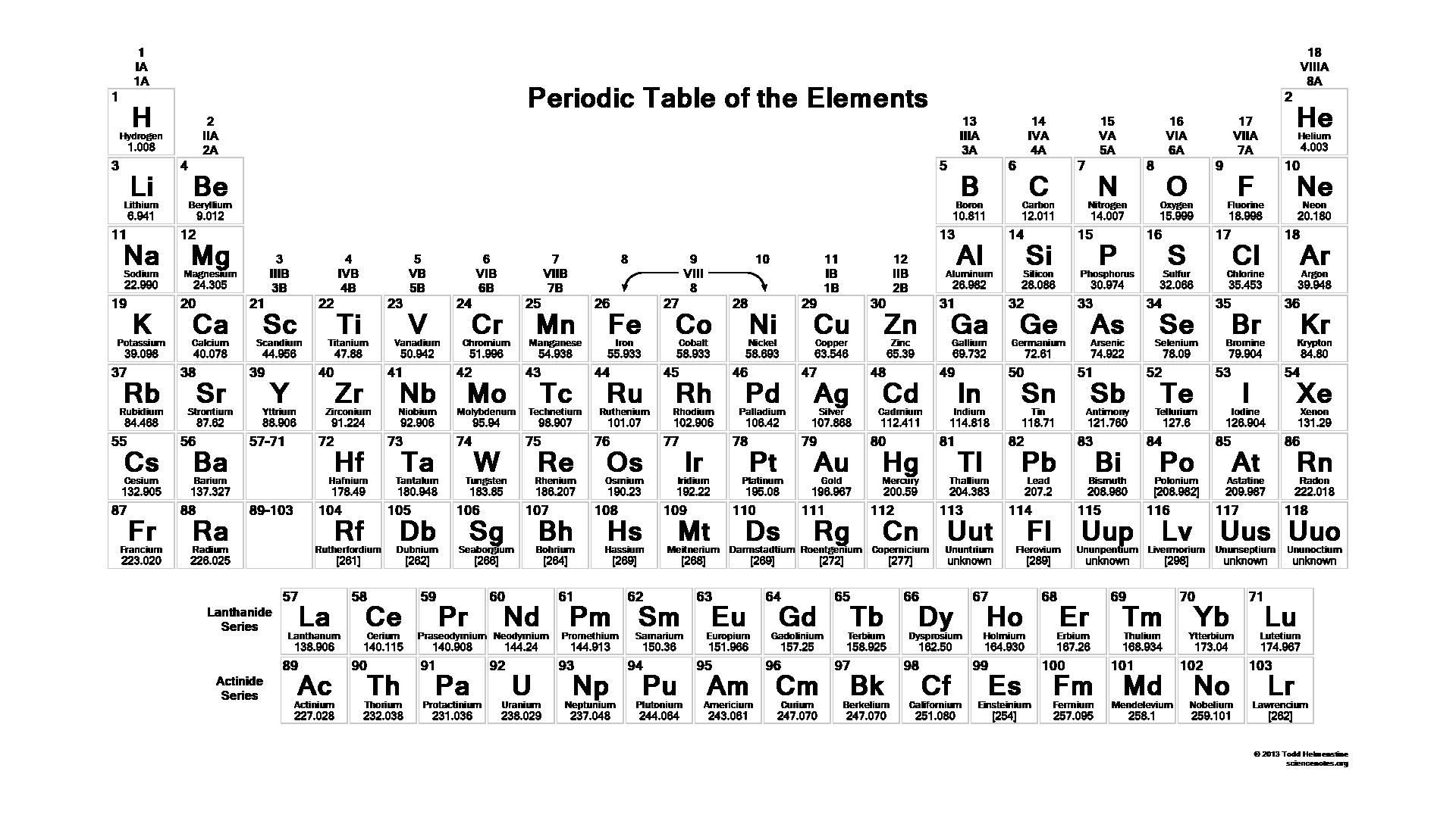 Black/White Printable Periodic Table