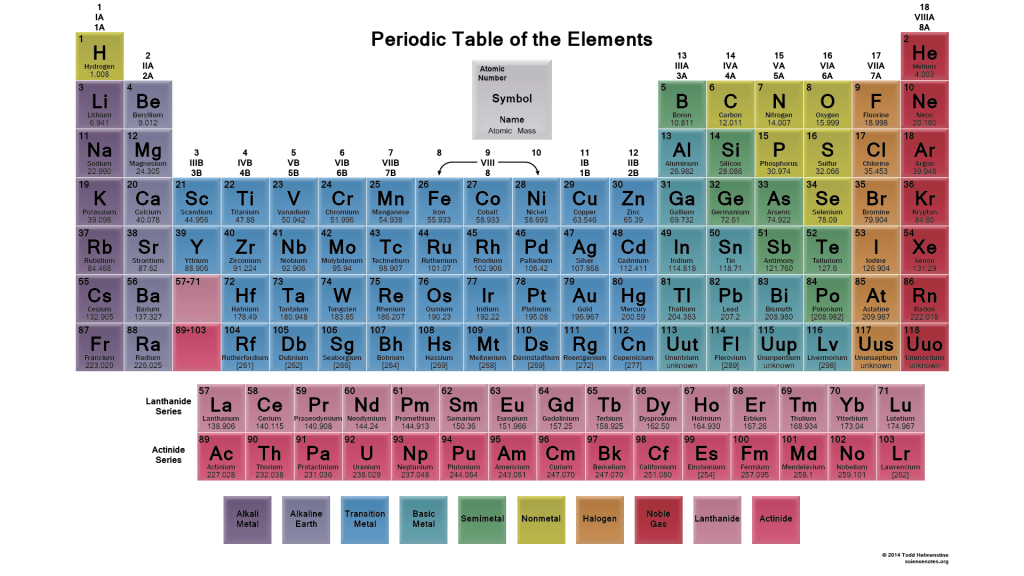 Periodic Table Wallpaper Glassy