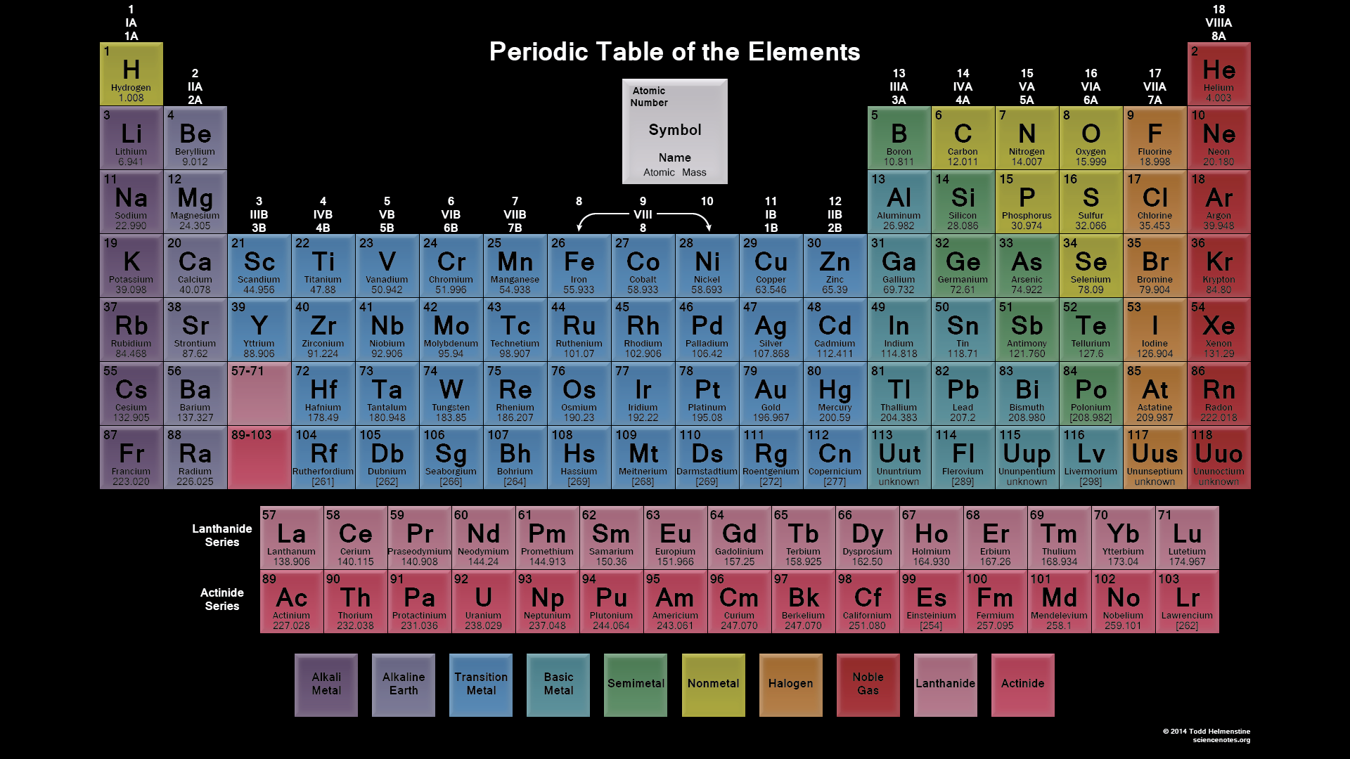 Periodic Table with Glass Tiles
