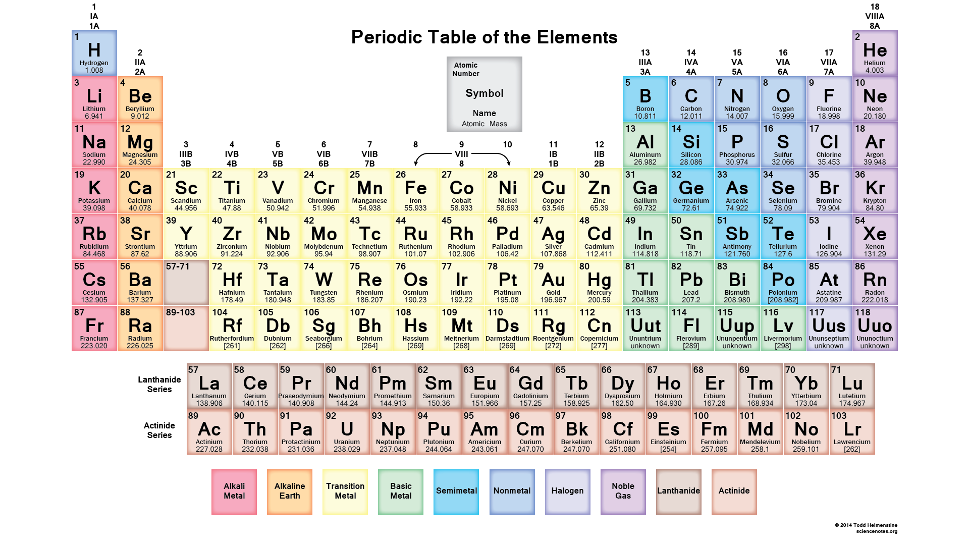 Color Periodic Table with Names of Elements
