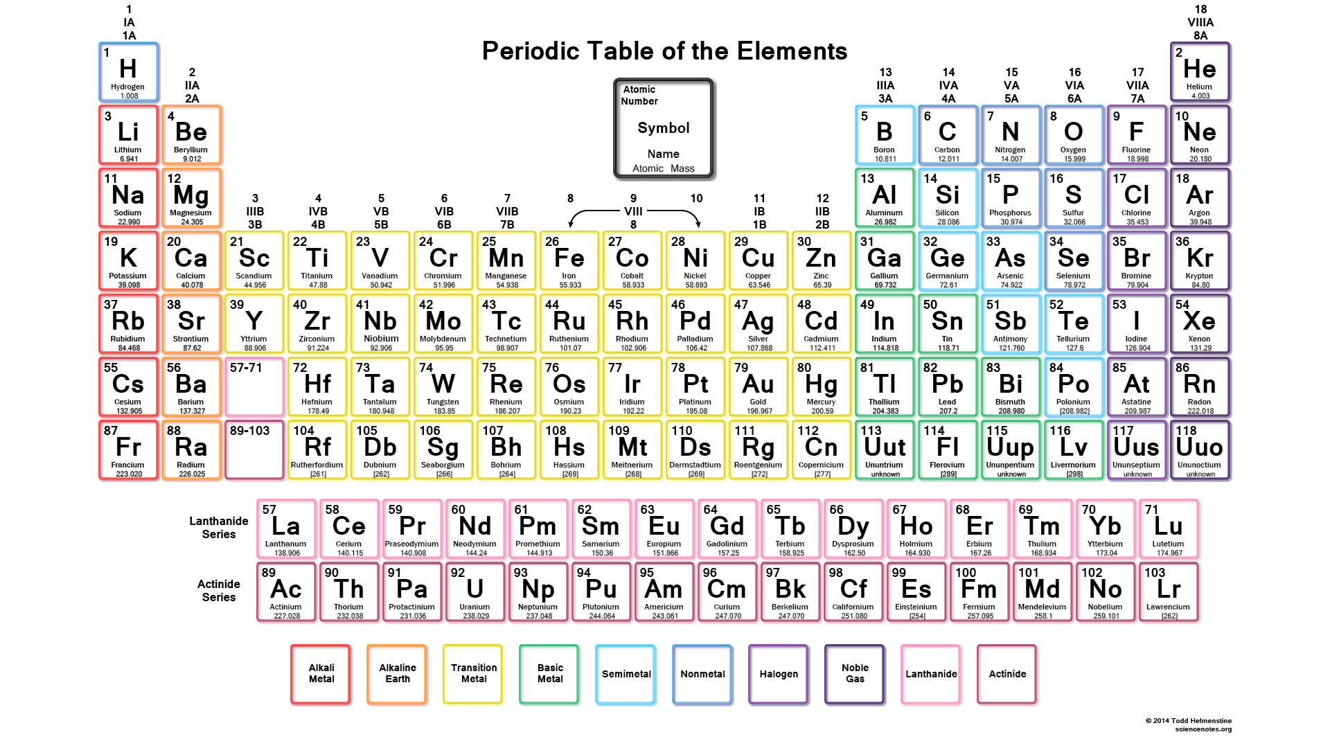 graphic about Periodic Table Printable known as Colour Printable Periodic Desk - Neon Topic