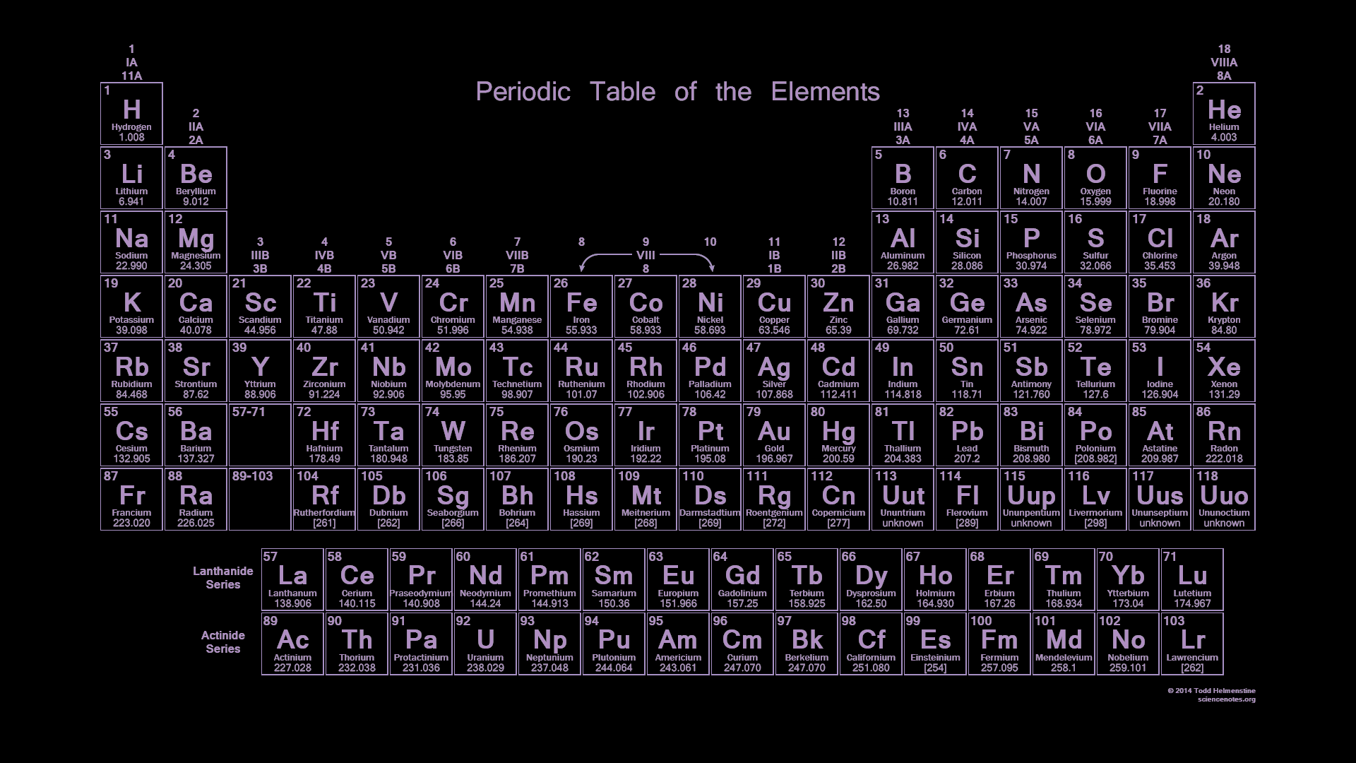 Periodic table neon purple science notes and projects for Table th font color