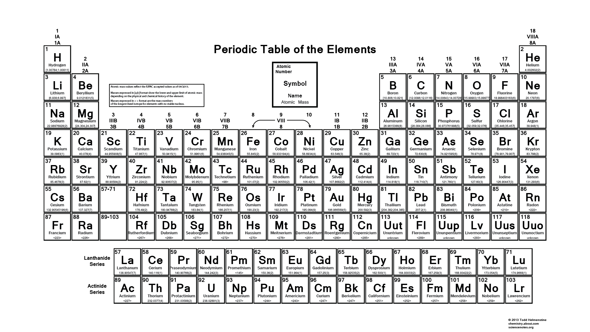 Periodic table with names of elements black and white periodic table of elements urtaz Choice Image