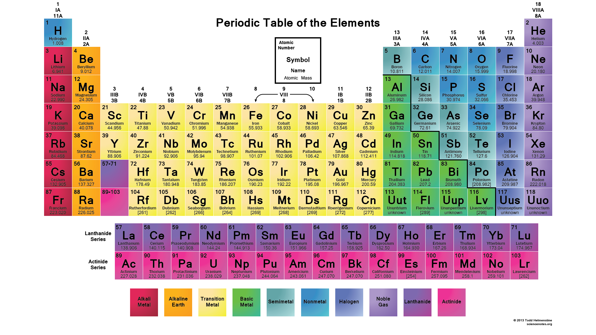 photograph about Printable Periodic Table Color named Shade Printable Periodic Desk
