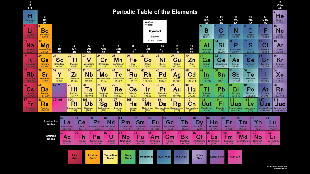 Color Printable Periodic Table of the Elements