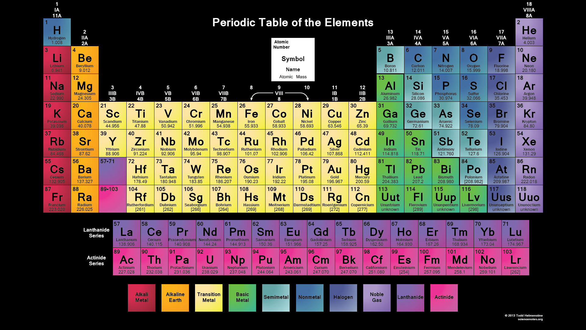 photograph about Printable Periodic Table Color known as Colour Printable Periodic Desk