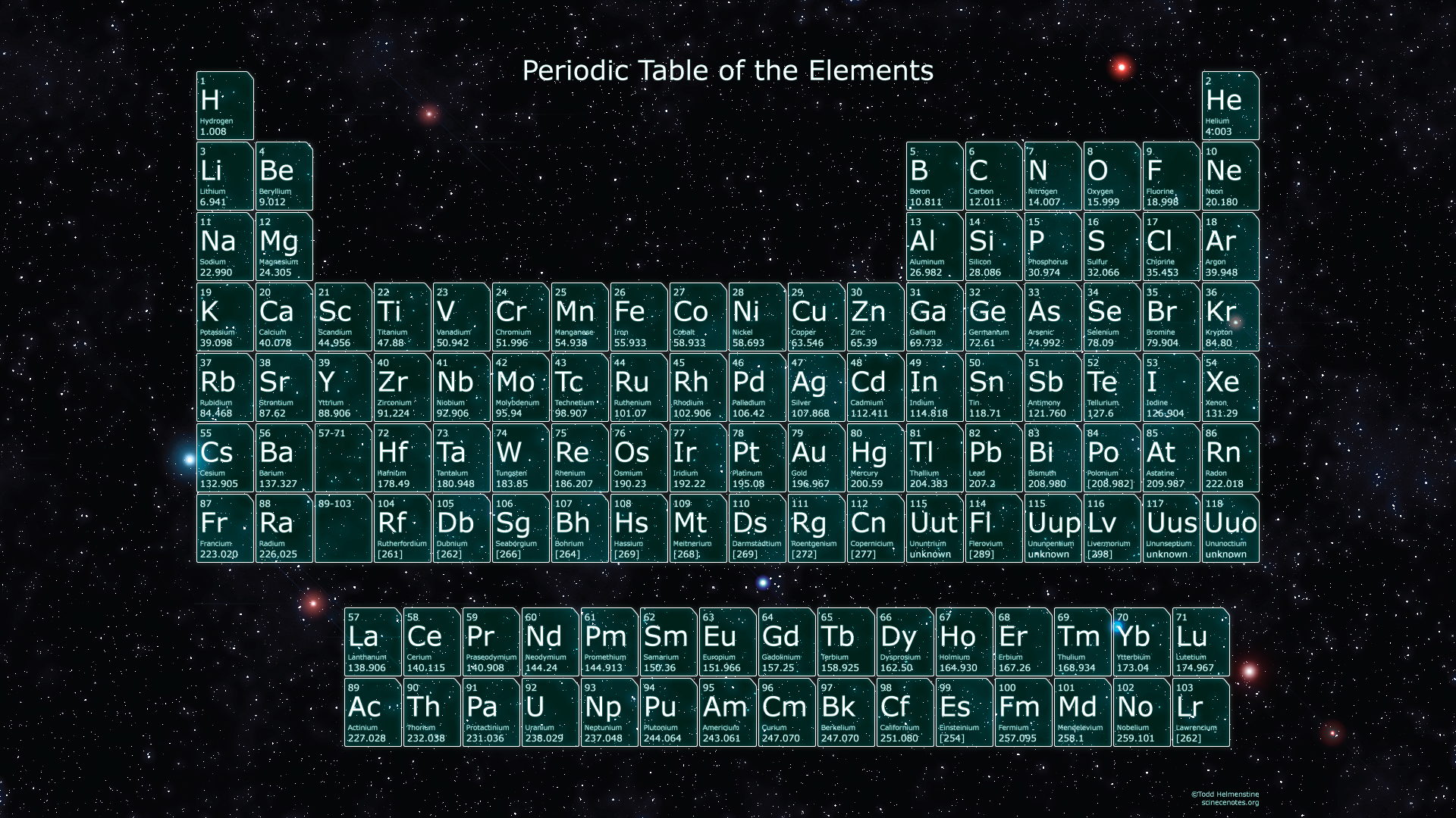 30 printable periodic tables for chemistry science notes and periodic table in space gamestrikefo Gallery