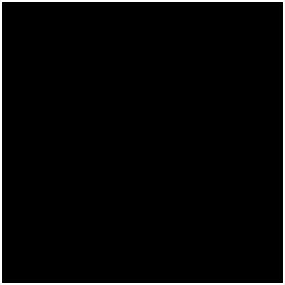Zinc Element Symbol