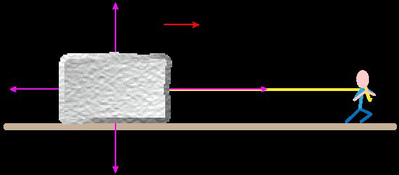 friction slide setup