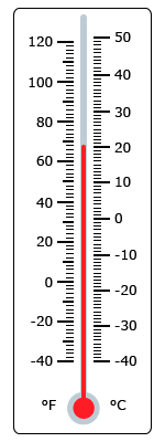 Alfa img - Showing > Printable Fahrenheit and Celsius Scale