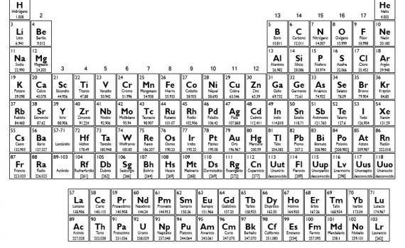 Tabla Periodica de los Elementos - BW