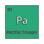 Color element cell for protactinium.