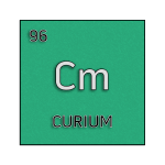 Color element cell for curium.