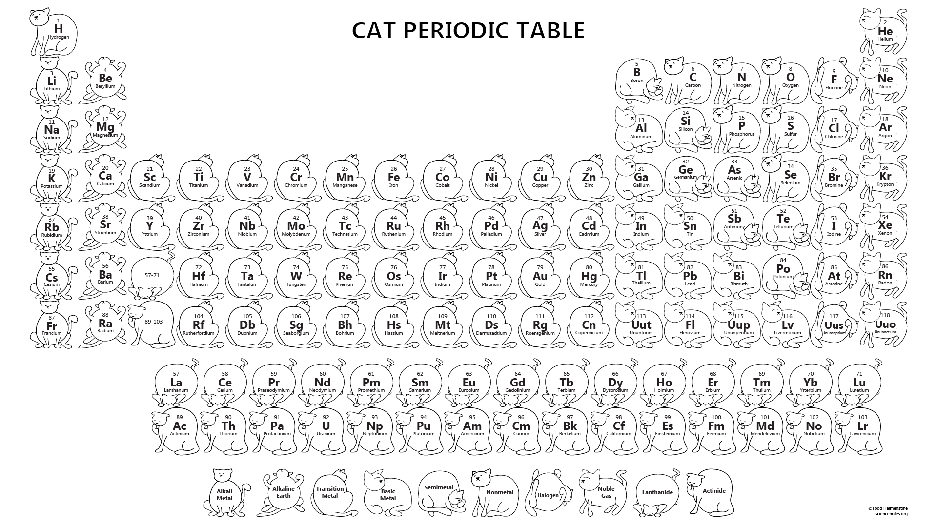 Periodic table wallpaper with cats cat periodic table bw urtaz Gallery
