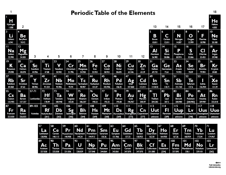 White and black periodic table of the elements science for 10 elements of the periodic table