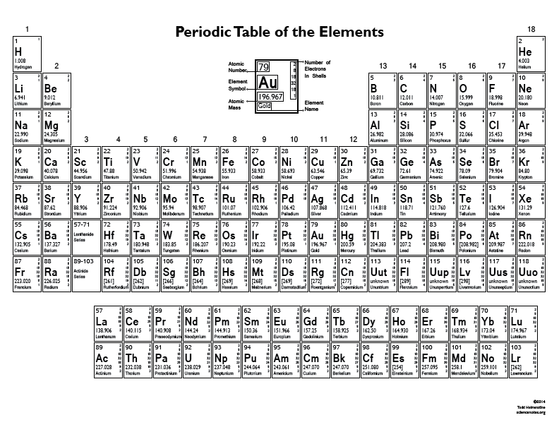 Black And White Periodic Table With Shells