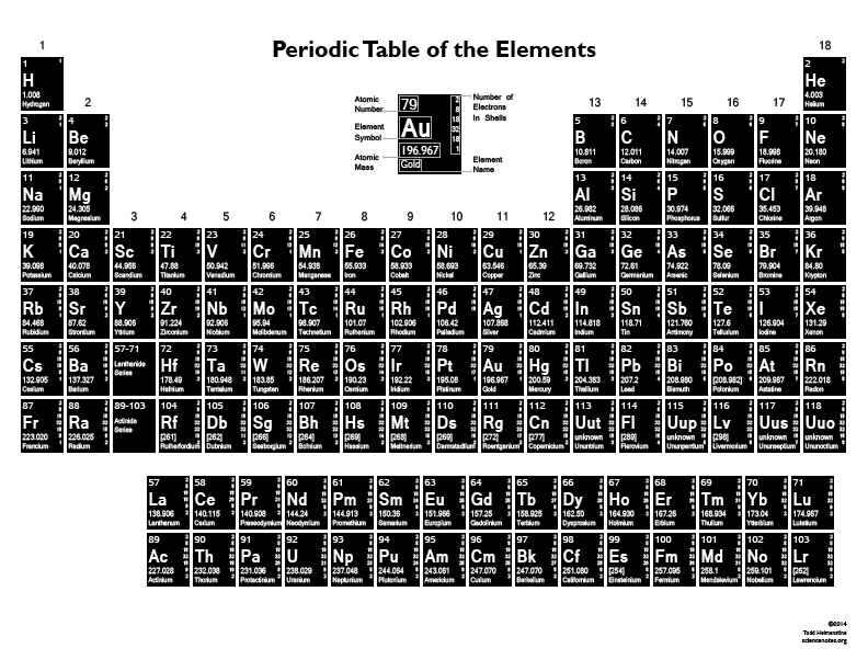White and Black Periodic Table with Shells PDF