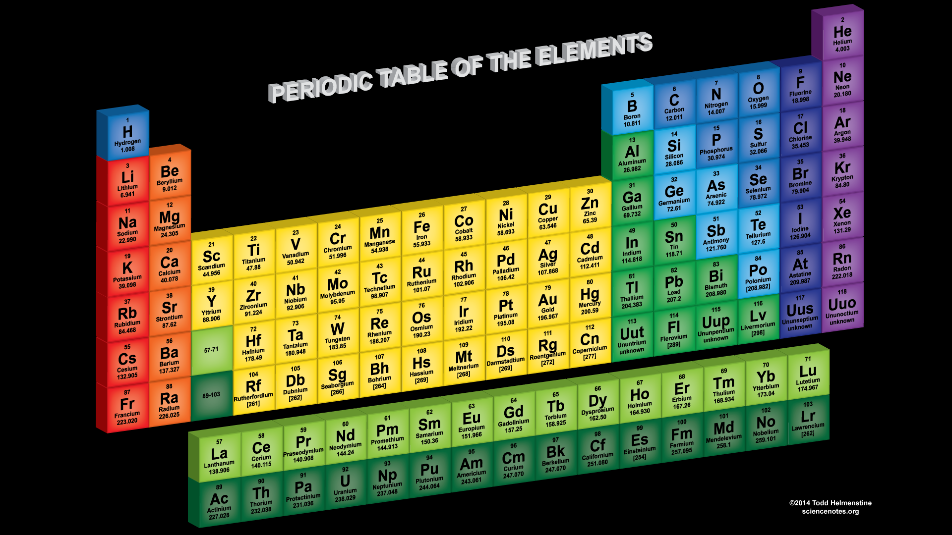 3-D Periodic Table Wallpaper
