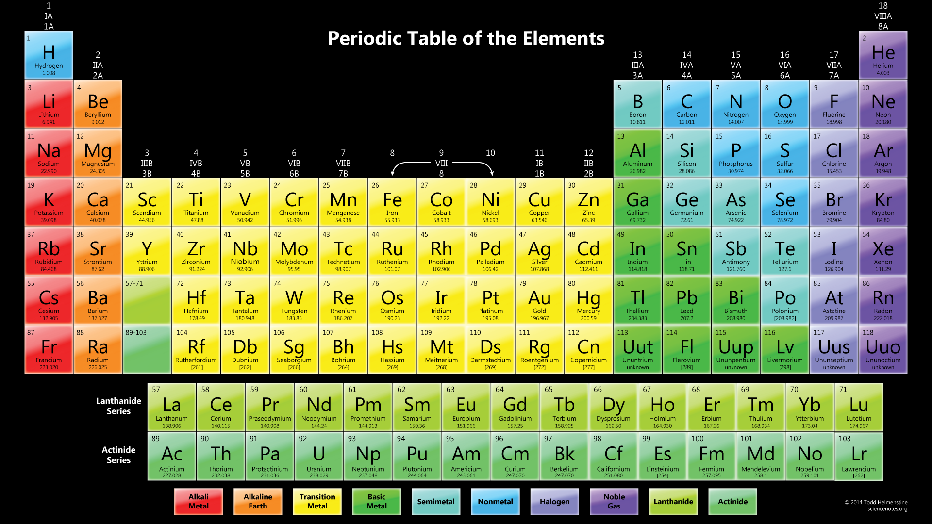 Colorful Periodic Table Wallpaper – Black Background