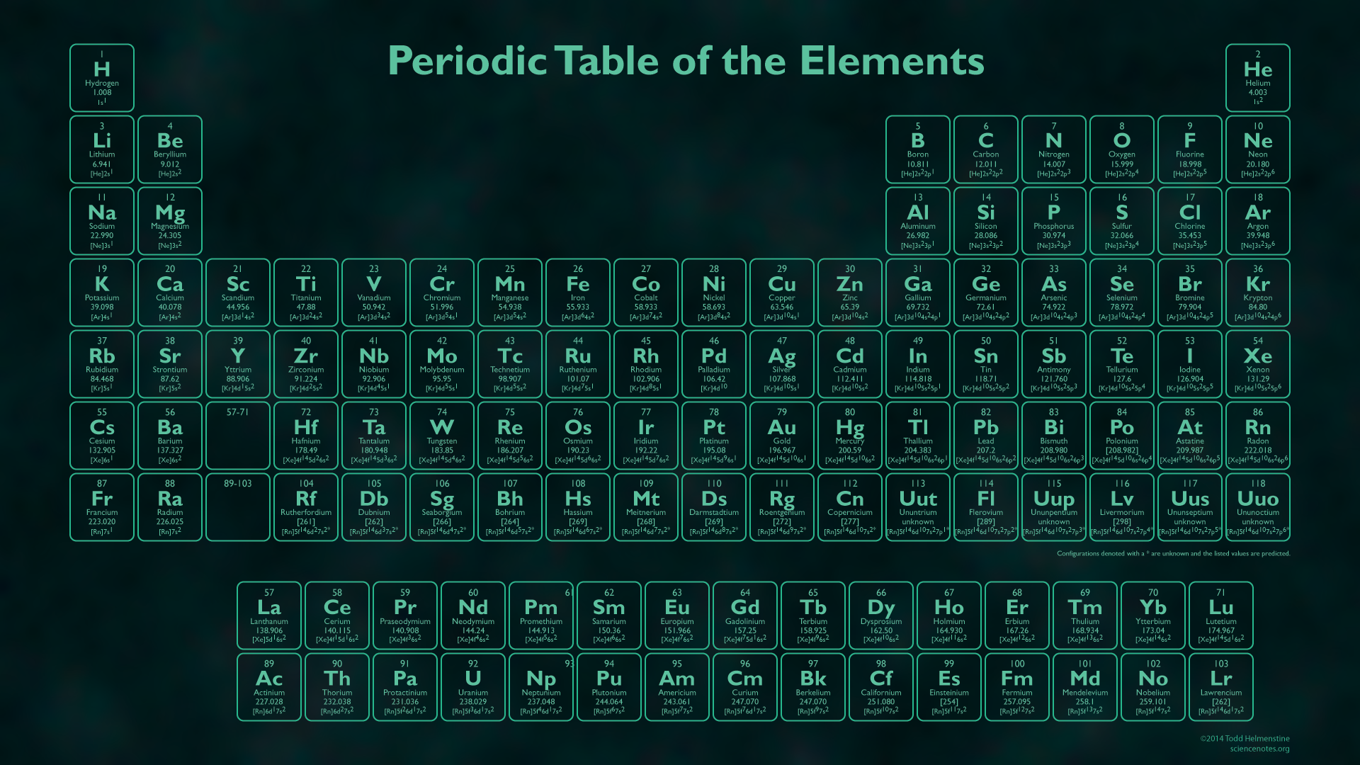 Glow in the dark periodic table wallpaper glow in the dark periodic table gamestrikefo Gallery