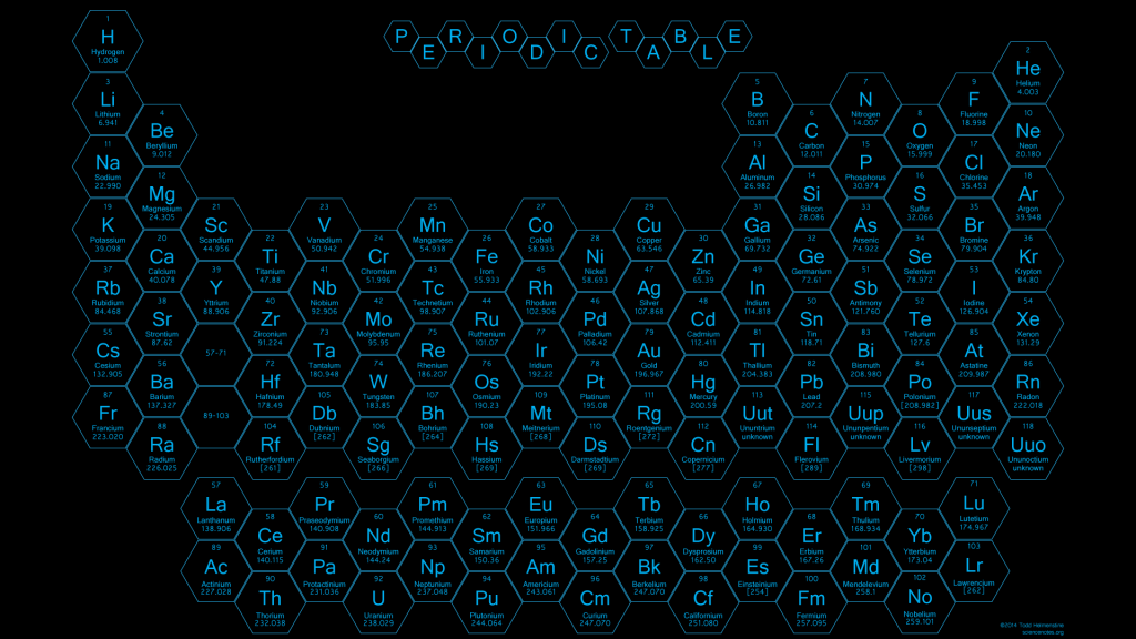 Honeycomb Periodic Table - Blue Text