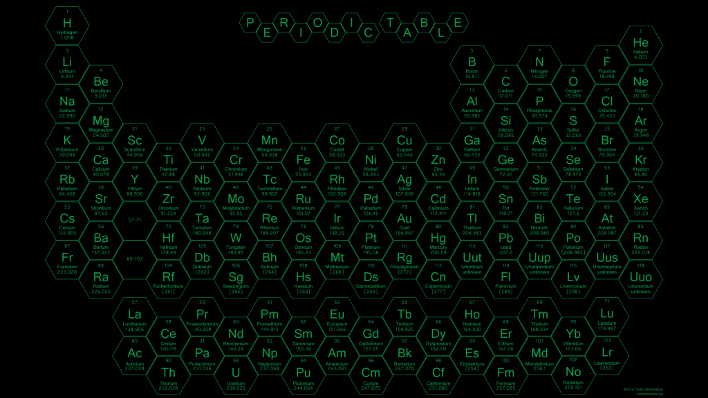 Honeycomb Periodic Table - Green Text