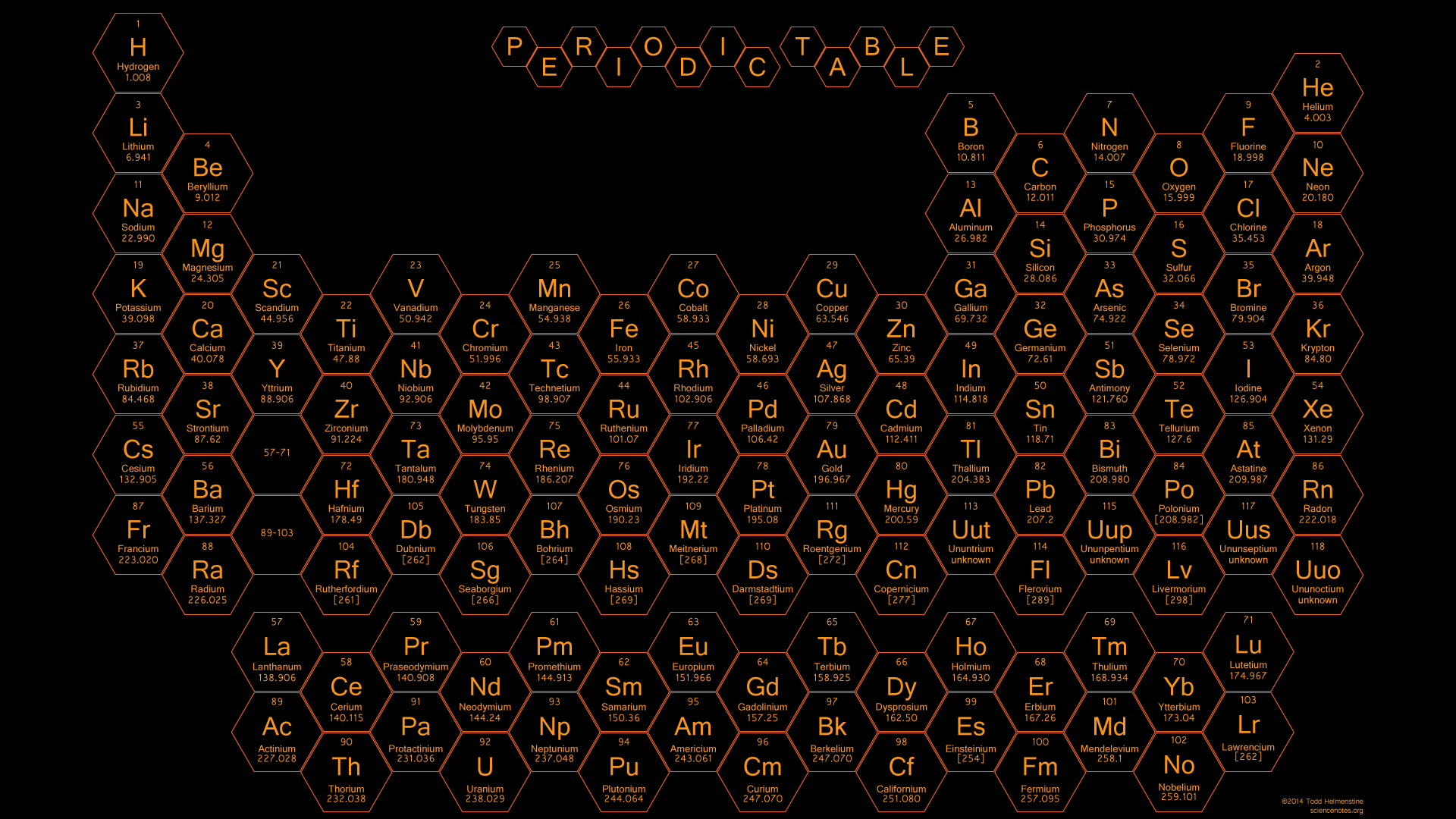 Hexagon periodic table wallpapers for Table wallpaper