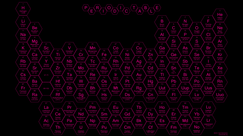 Honeycomb Periodic Table - Pink Text