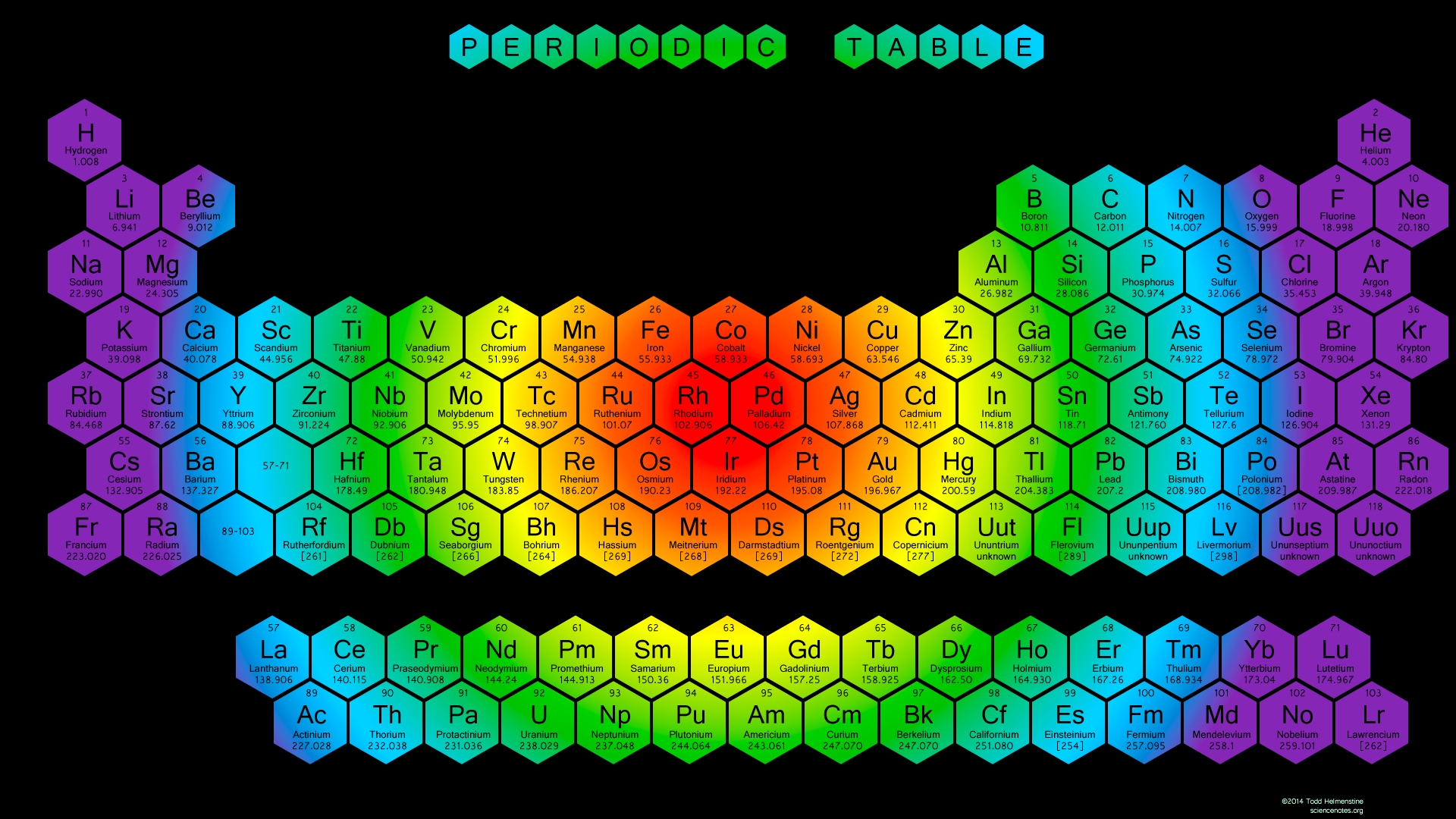 Honeycomb Periodic Table Rainbow