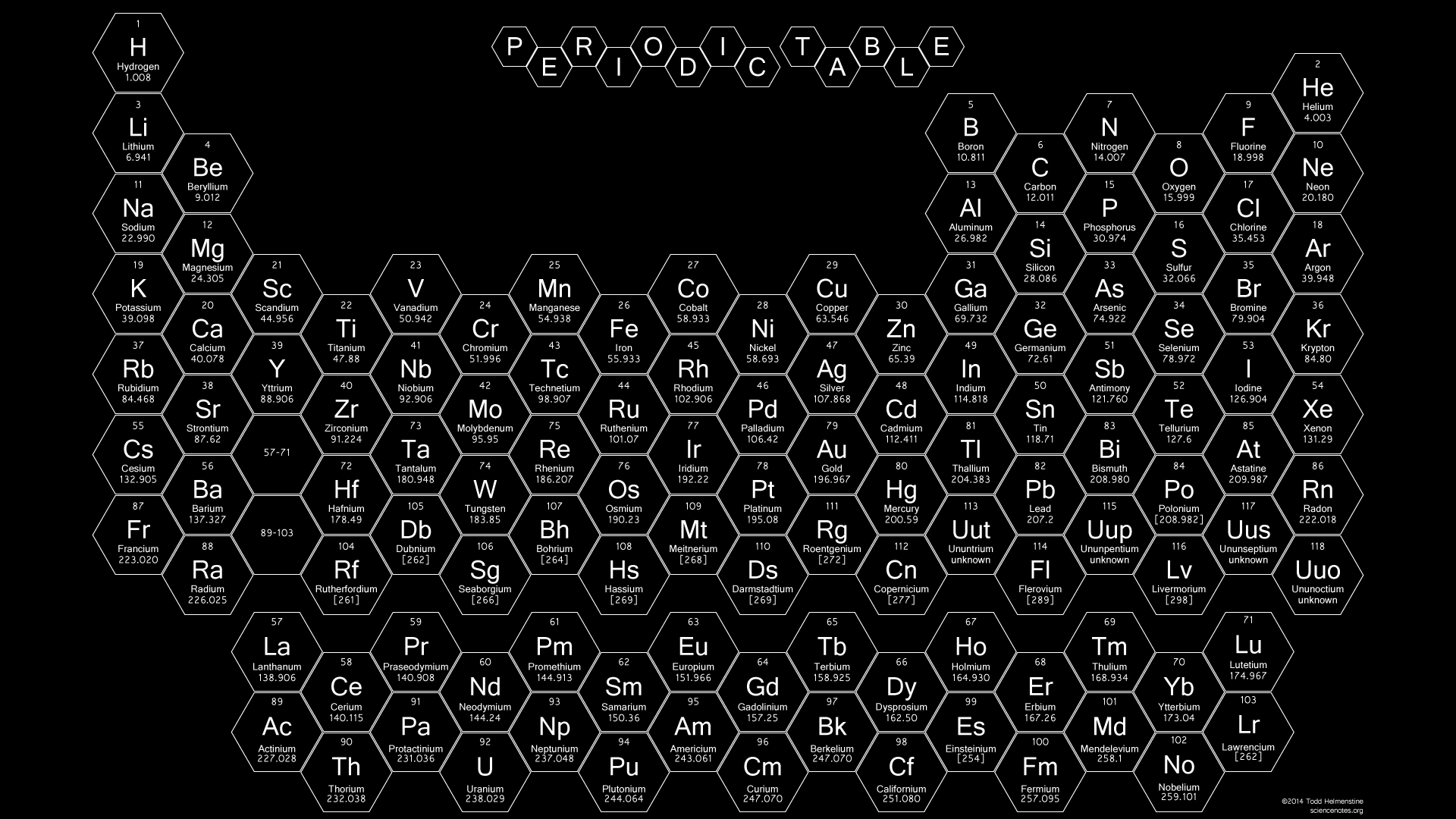 Hexagon Periodic Table Wallpapers