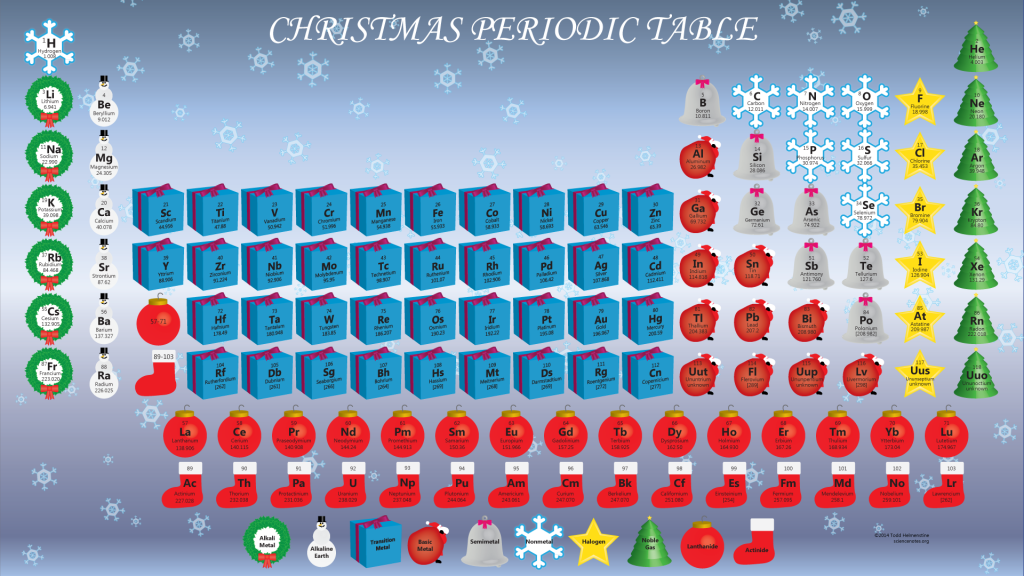 Christmas Periodic Table