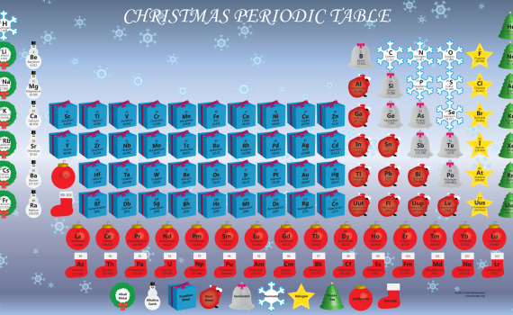 Holiday Periodic Table