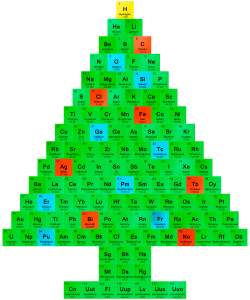 Christmas Chemis-Tree Printable Periodic Table