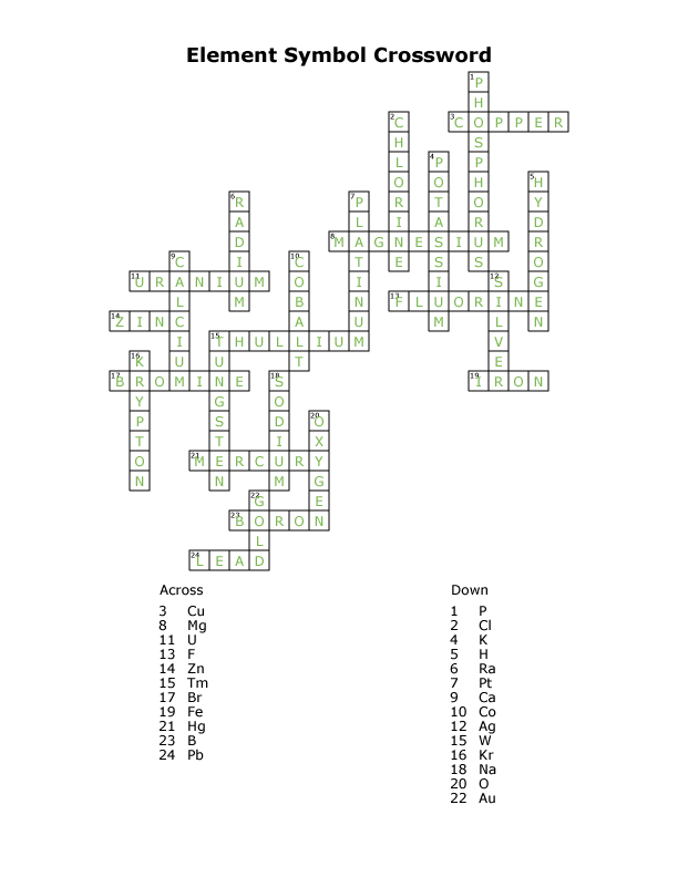 Element Symbol Crossword