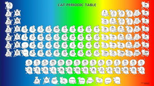 Cat Periodic Table - Rainbow Background 2
