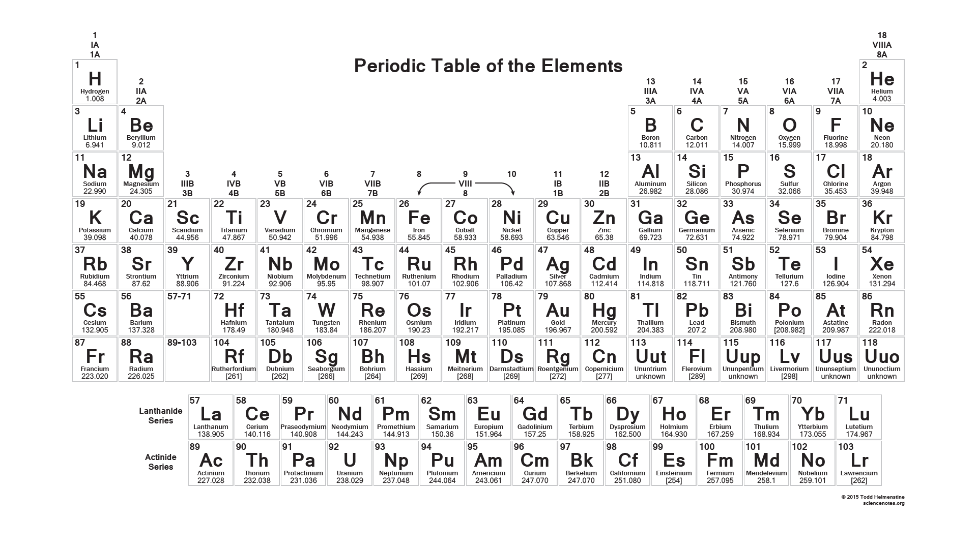 atomic number and mass 2015 black and white periodic table