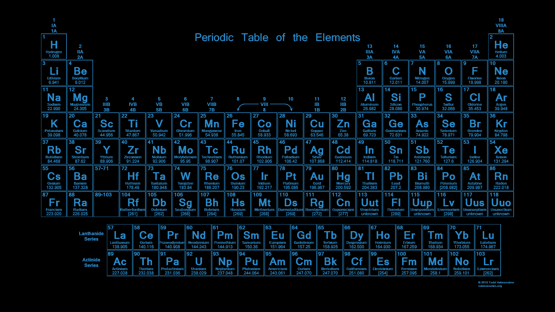 periodic table wallpaper glowing neon blue text