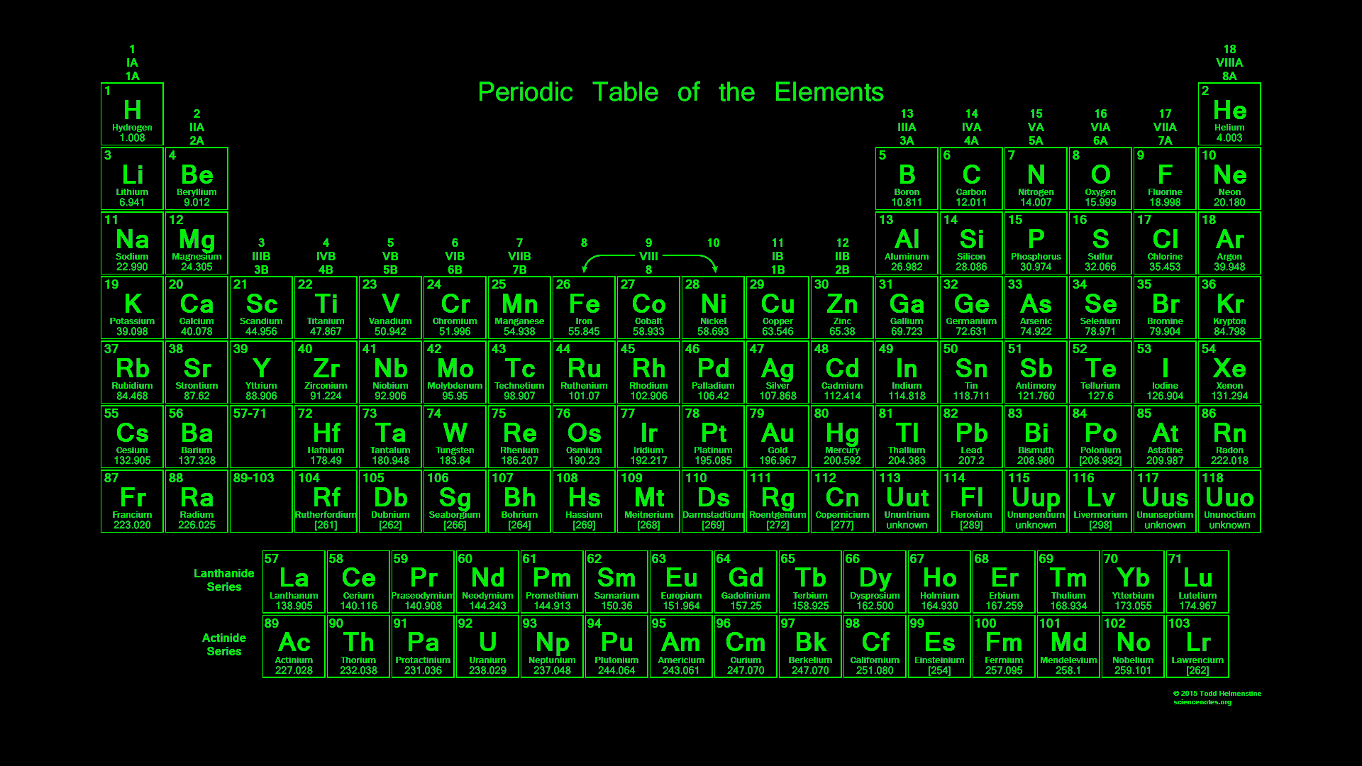 Periodic table 2015 collection periodic table wallpaper glowing neon green 2015 urtaz Images