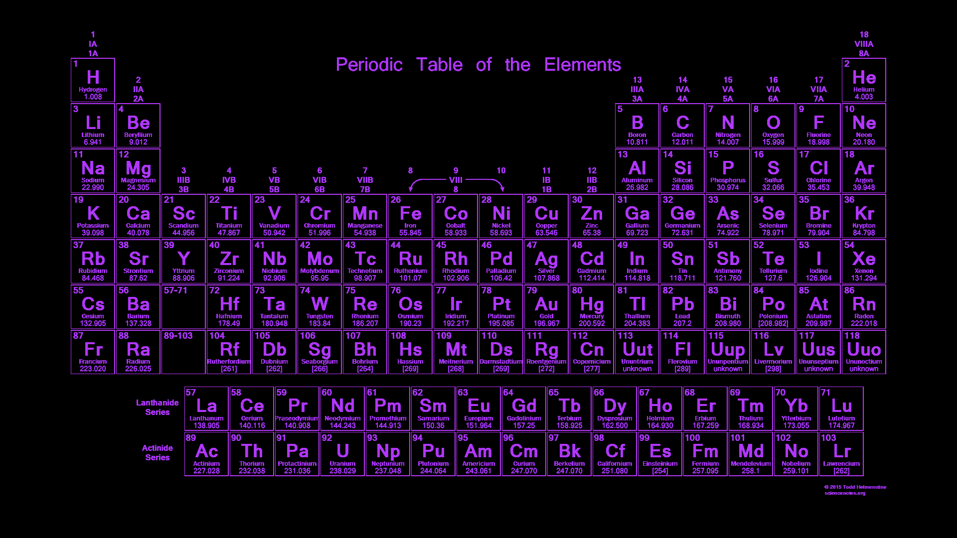 Glowing Neon Periodic Table Wallpapers - 2015