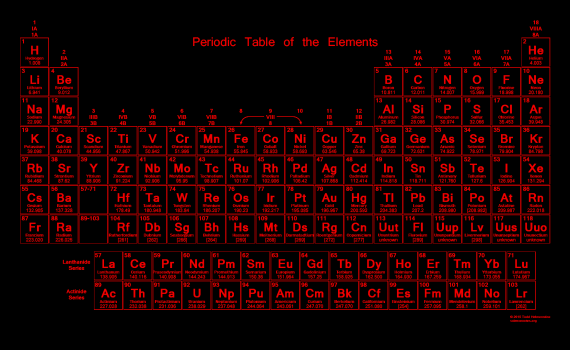 Periodic Table Wallpaper - Glowing Neon Red Text