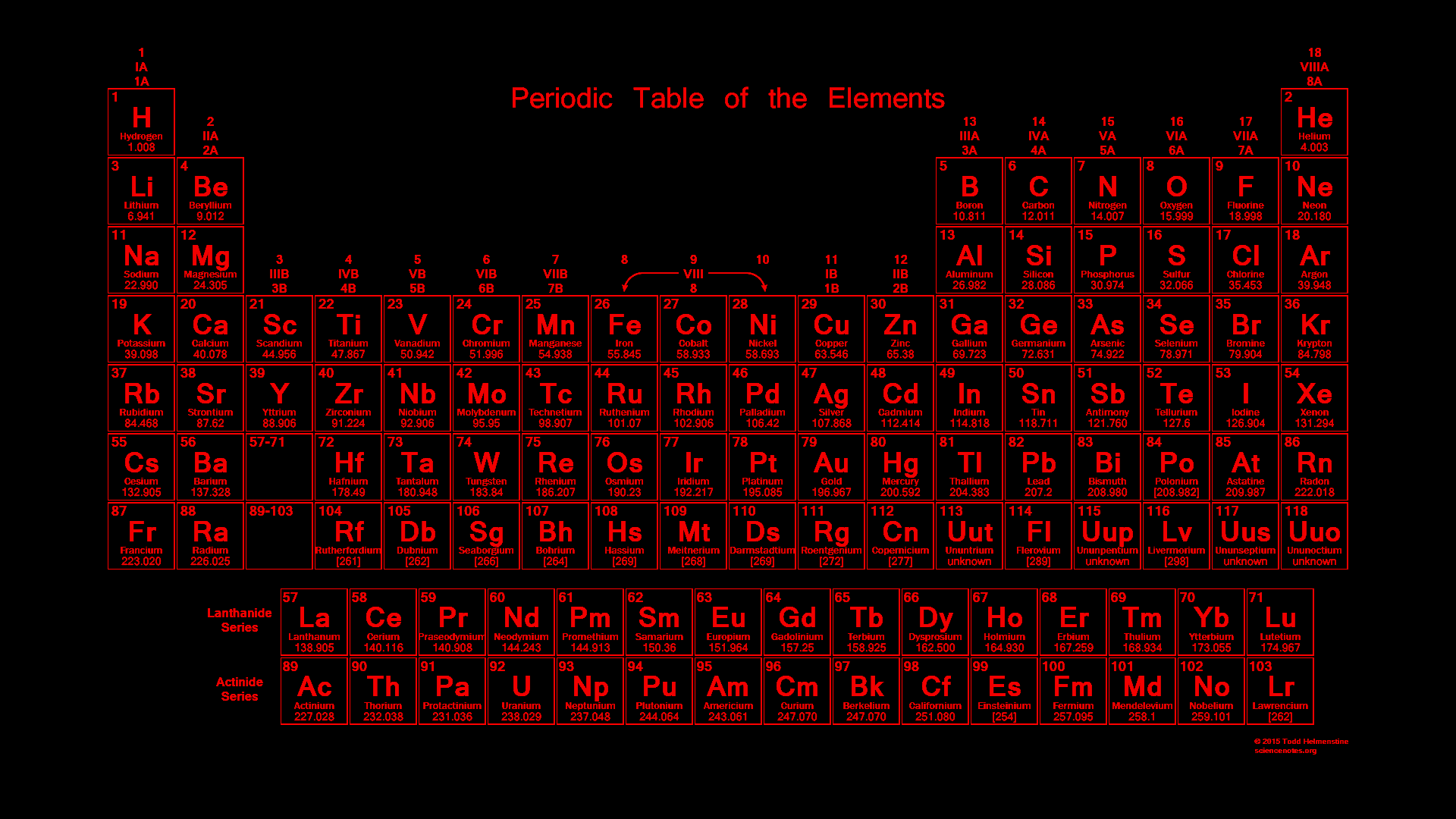 periodic table wallpaper glowing neon red text