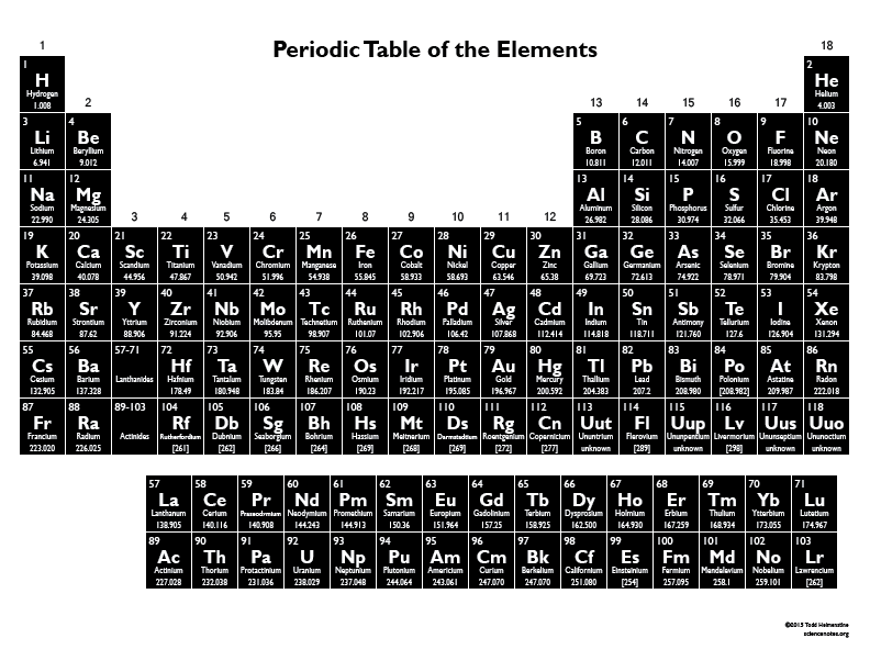 Printable Periodic Table Of The Elements White Text on Black Tiles