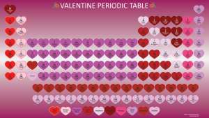 Valentines Day Periodic Table